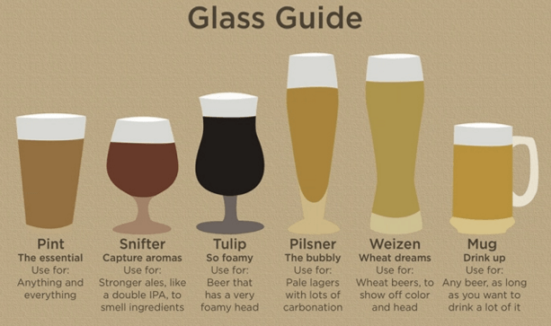 Glass guide
